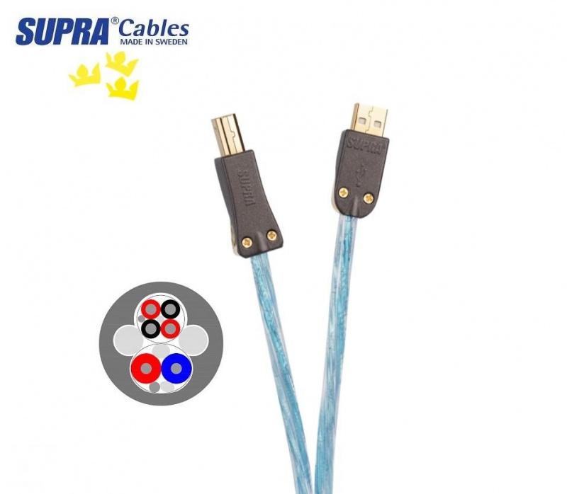 SUPRA 2.0 EXCALIBUR USB A na USB B 4,0m