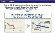 ABC Records - Luscious Voice N 8 K2HD CD