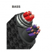 Audioquest FireBird ZERO + BASS - Bi-wire 3 m