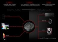 Audioquest Beetle DAC