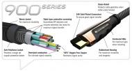 Kabel HDMI Cambridge Audio HDMI 914 1,5m