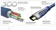 Kabel Cambridge Audio HDMI 300 1,5m