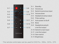 Topping DX7 Pro Silver