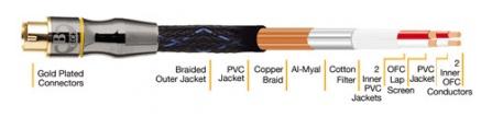 Kabel B-tech BTXL34008 - 0,8 m